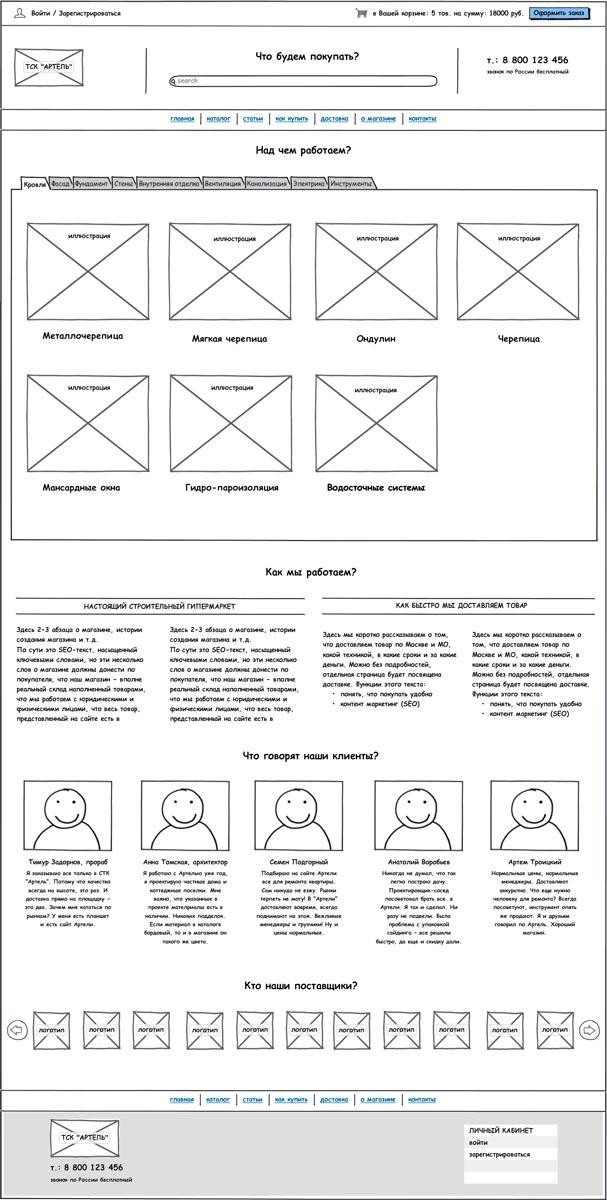 прототипы сайта
