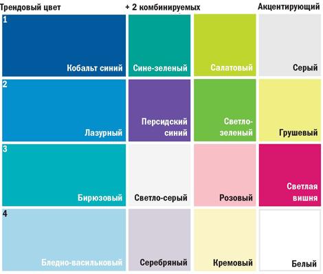 Кобальт: сочетания цветов, цветовые палитры