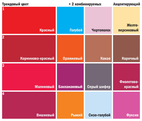 Красный: сочетания цветов, цветовые палитры