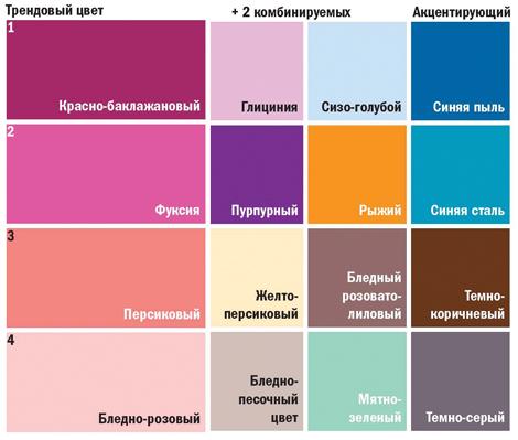 Фуксия: сочетания цветов, цветовые палитры