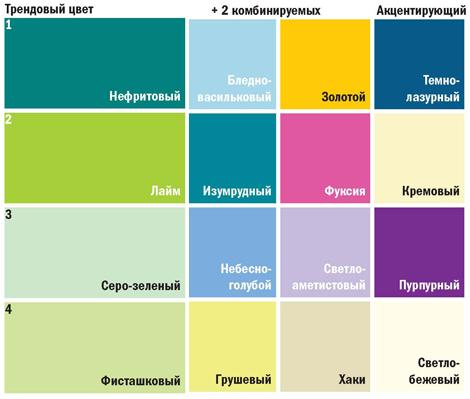 Нефрит: сочетания цветов, цветовые палитры