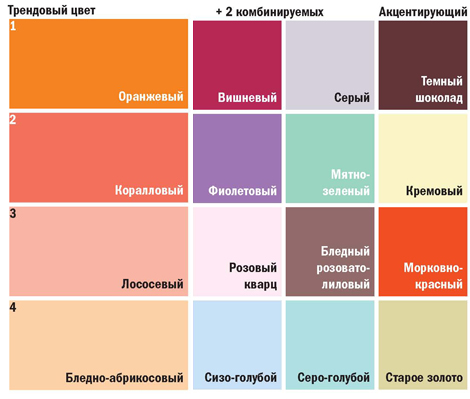 Оранжевый: сочетания цветов, цветовые палитры